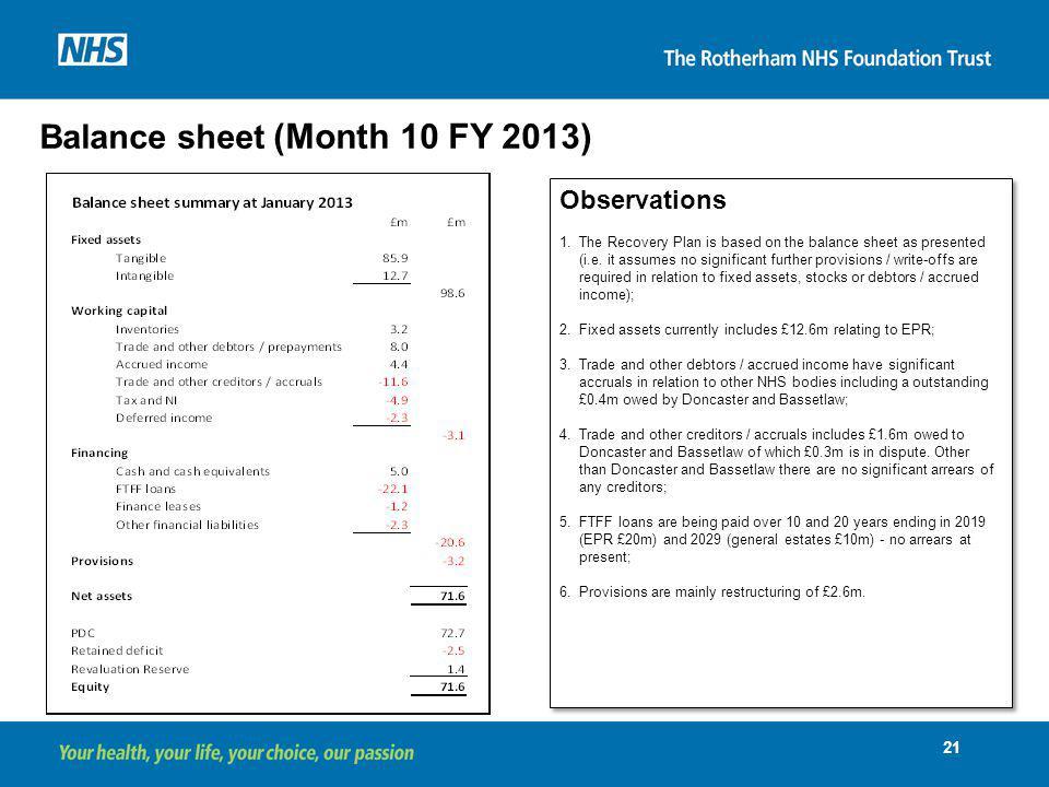 Balance sheet (Month 10 FY 2013)