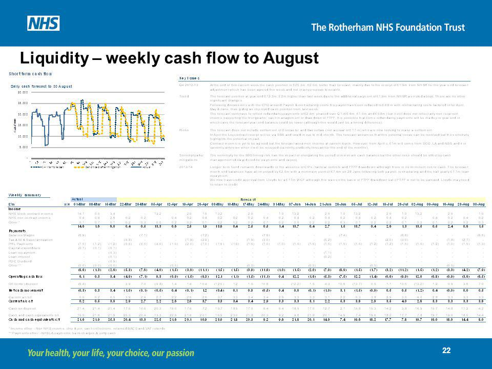 Liquidity – weekly cash flow to August