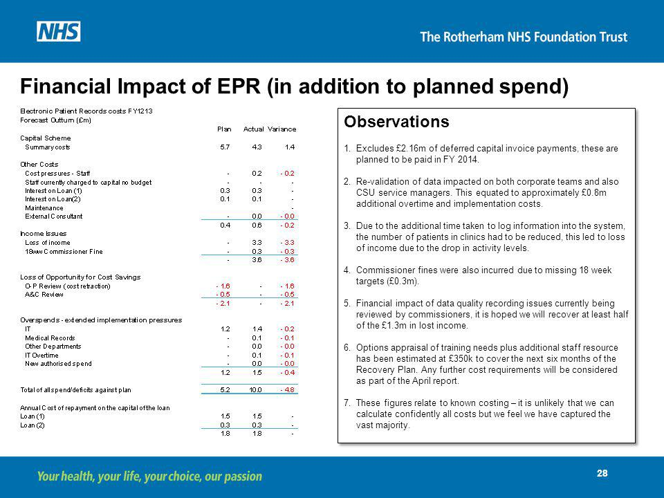 Financial Impact of EPR (in addition to planned spend)