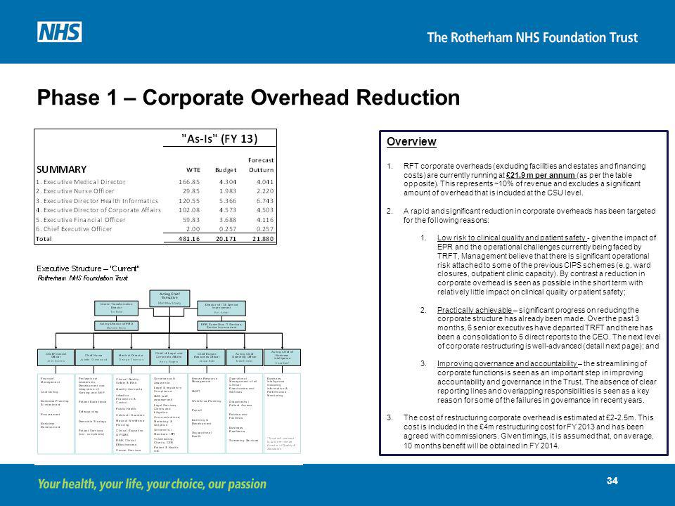 Phase 1 – Corporate Overhead Reduction