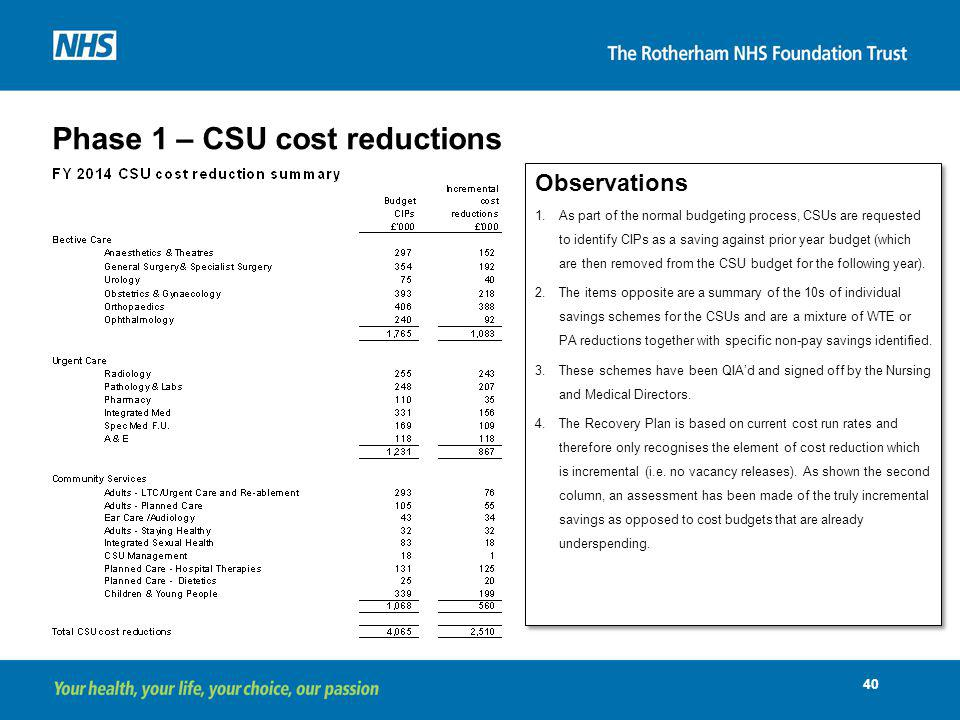 Phase 1 – CSU cost reductions
