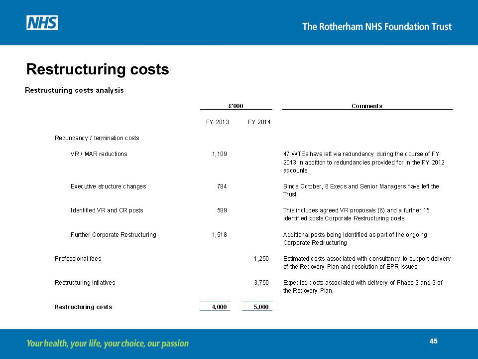 Restructuring costs