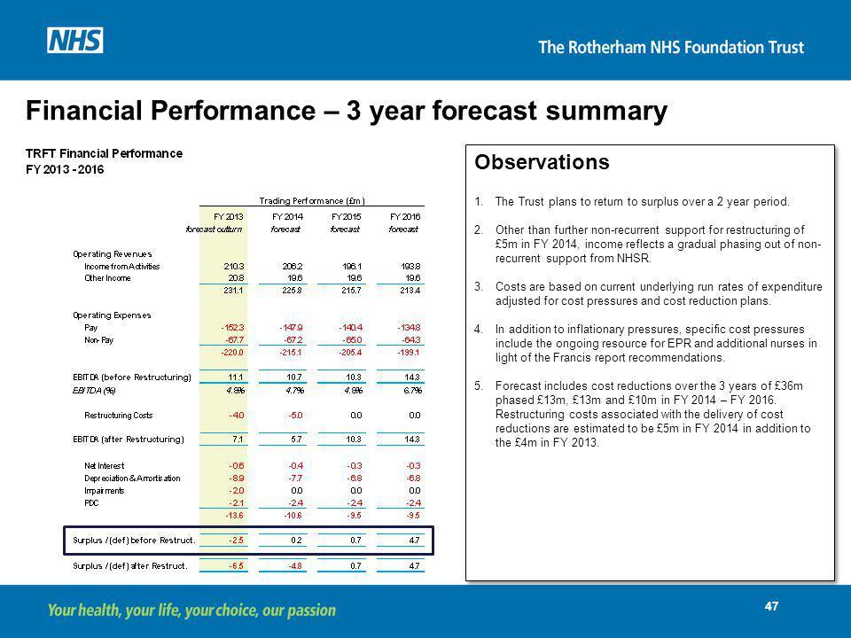 Financial Performance – 3 year forecast summary