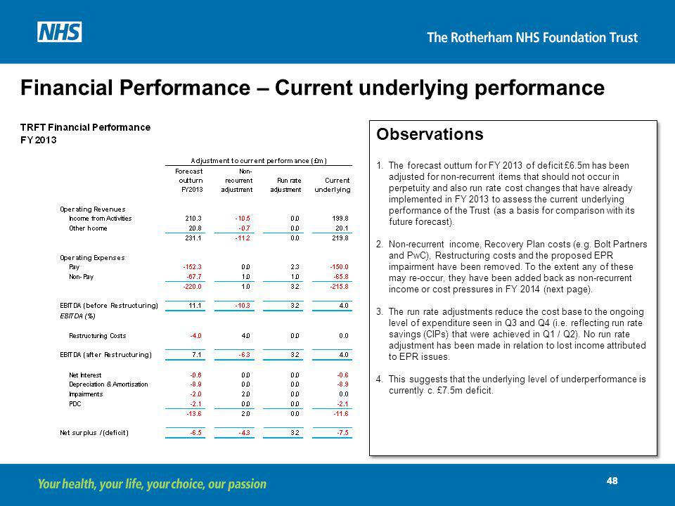 Financial Performance – Current underlying performance