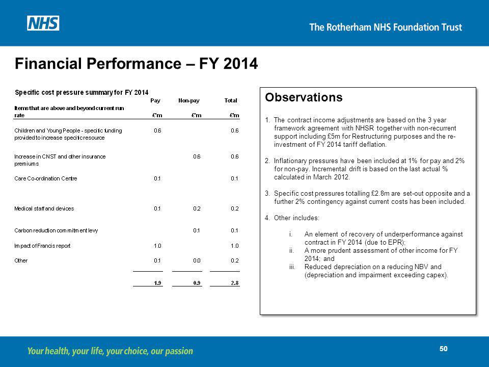 Financial Performance – FY 2014
