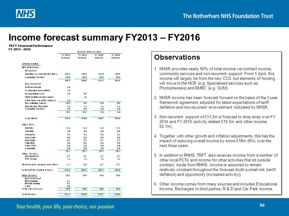 Income forecast summary FY2013 – FY2016