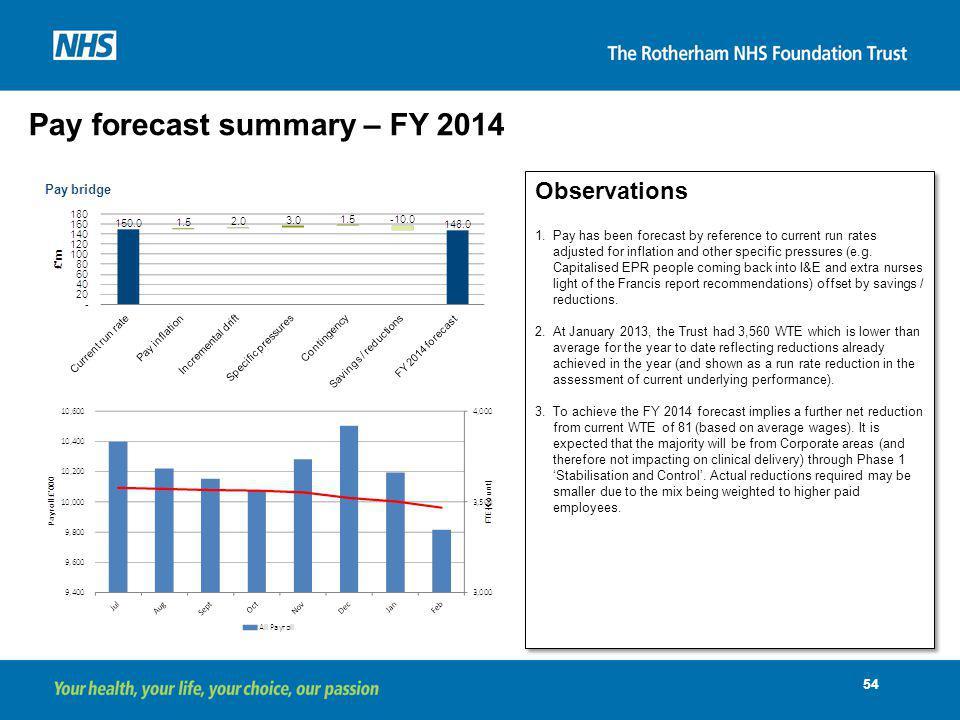 Pay forecast summary – FY 2014