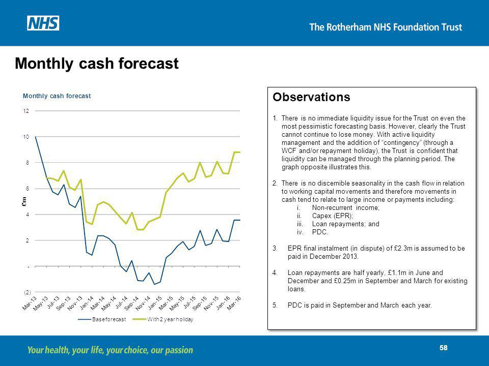 Monthly cash forecast Observations
