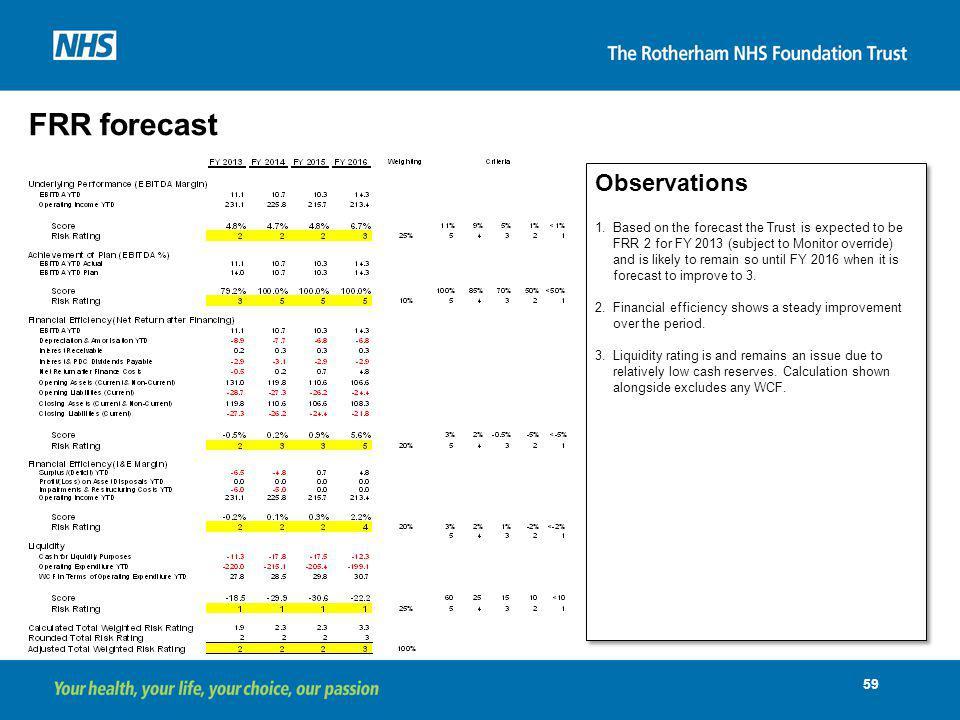 FRR forecast Observations