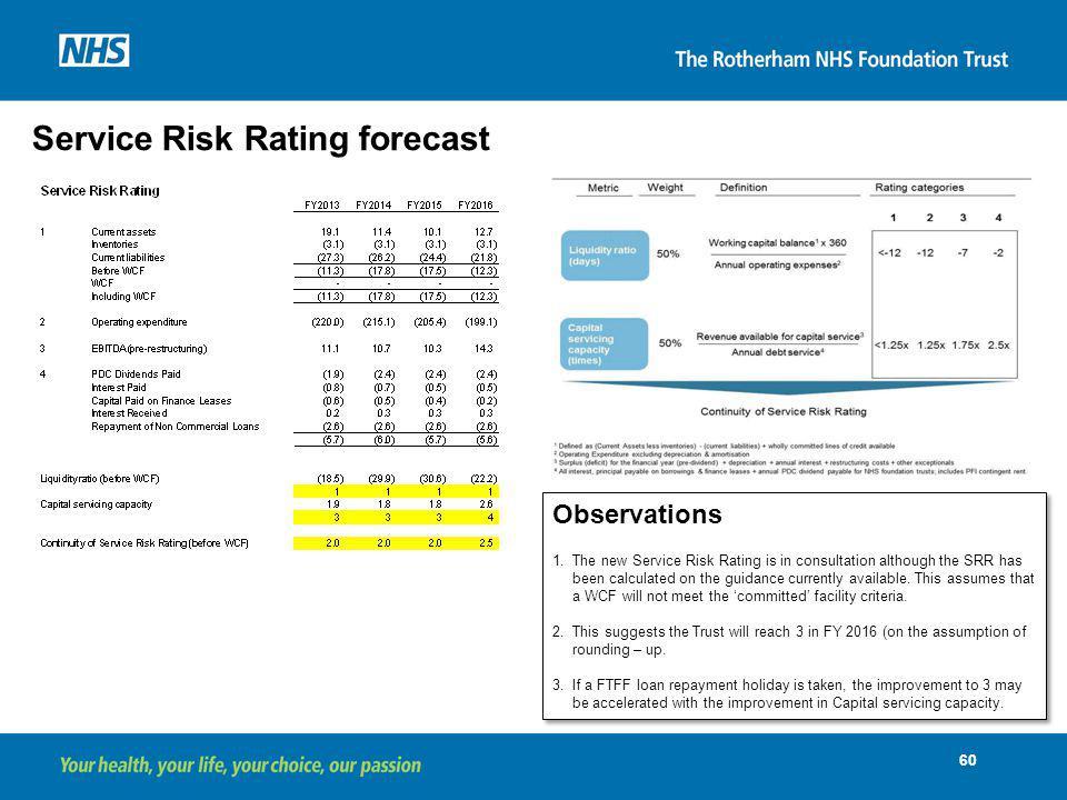 Service Risk Rating forecast