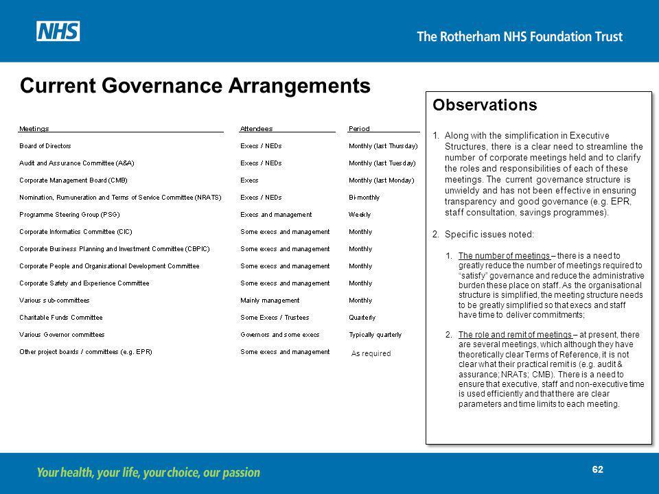 Current Governance Arrangements