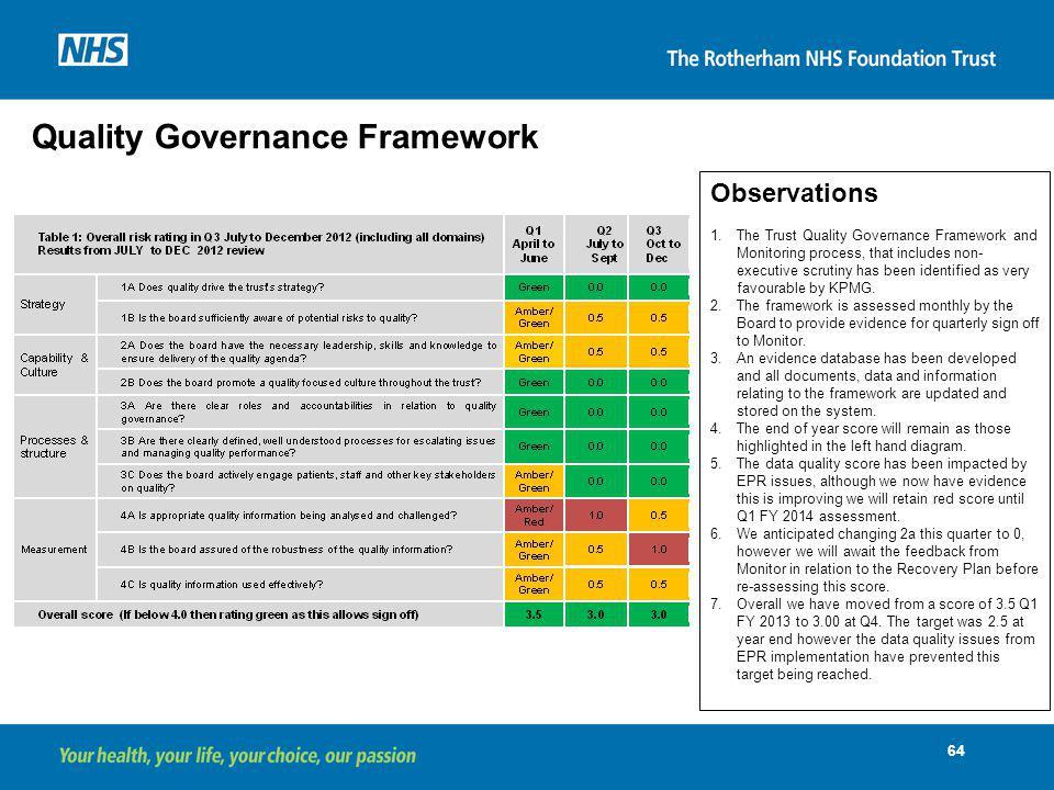Quality Governance Framework