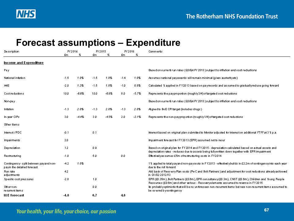 Forecast assumptions – Expenditure