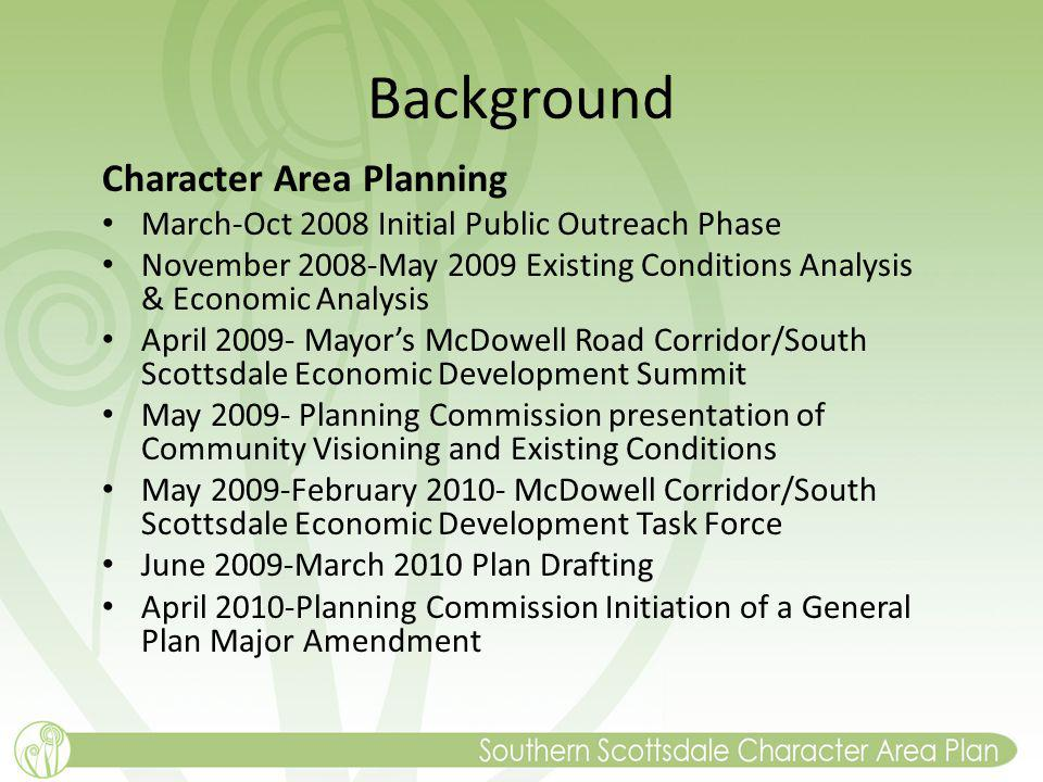 Background Character Area Planning