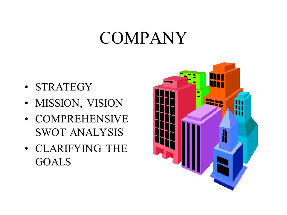 COMPANY STRATEGY MISSION, VISION COMPREHENSIVE SWOT ANALYSIS