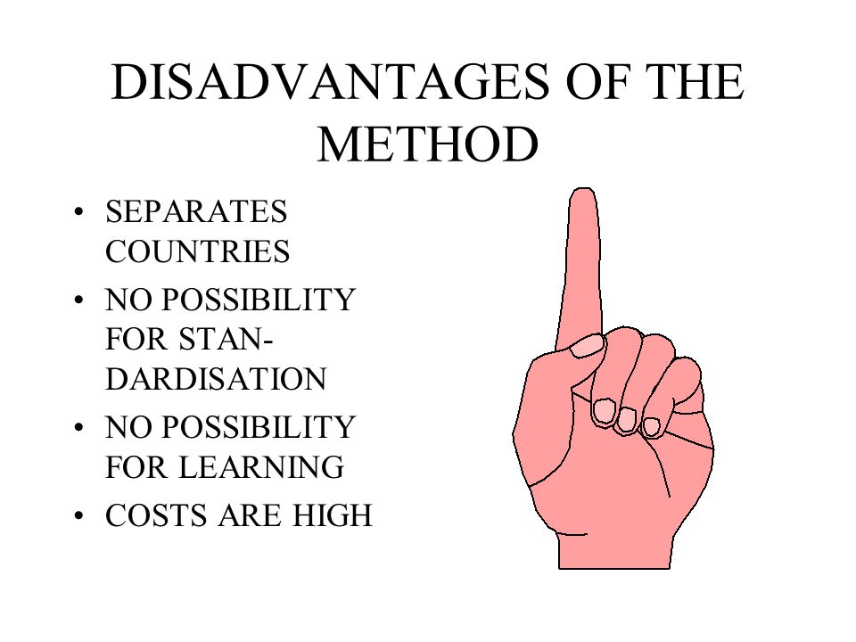 DISADVANTAGES OF THE METHOD