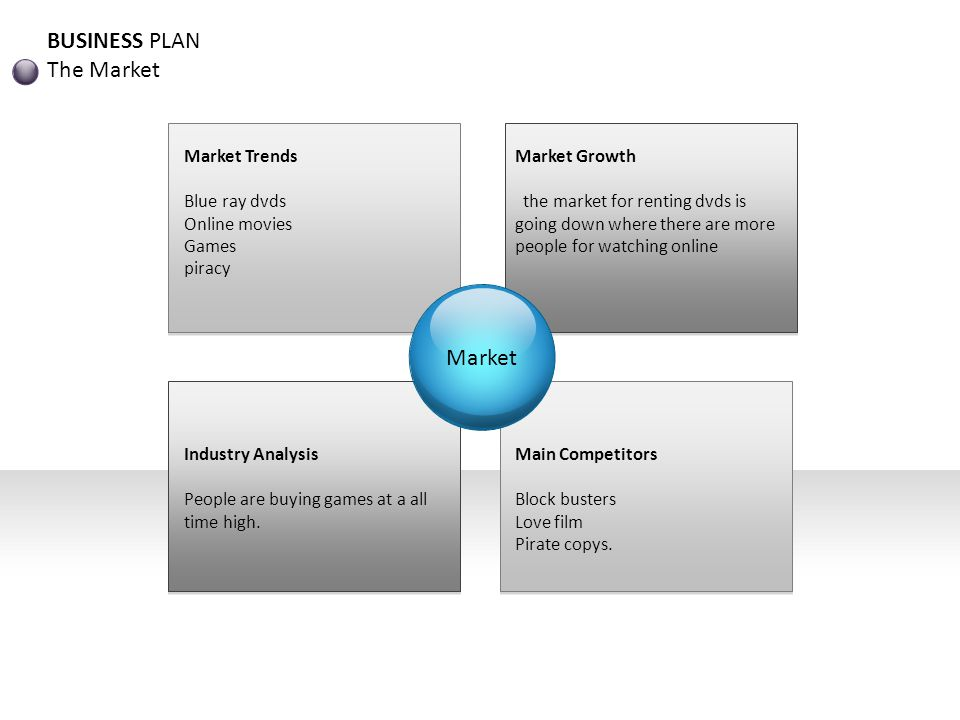 BUSINESS PLAN The Market Market Market Trends Blue ray dvds