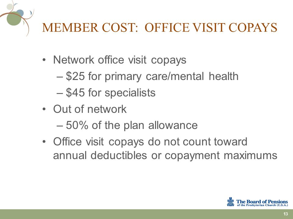 Member Cost: Office Visit Copays