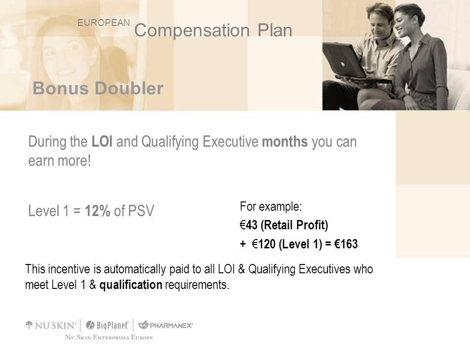 Compensation Plan Bonus Doubler