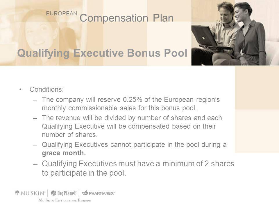 Qualifying Executive Bonus Pool