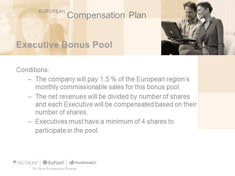 Compensation Plan Executive Bonus Pool Conditions: