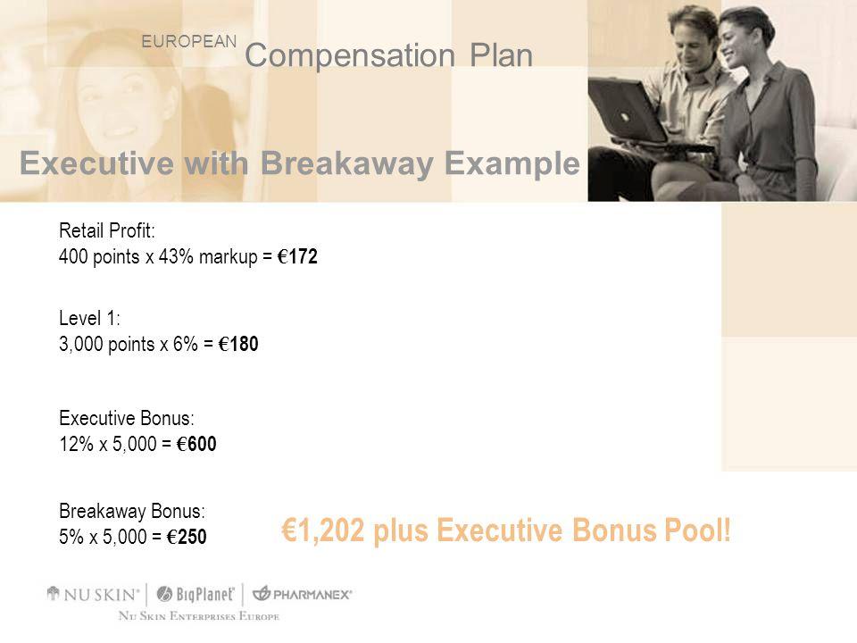 Executive with Breakaway Example