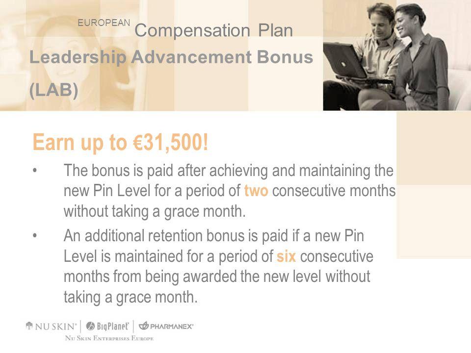 Earn up to €31,500! Compensation Plan Leadership Advancement Bonus