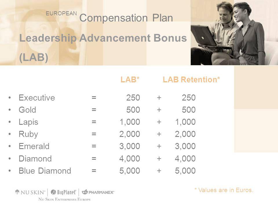 Leadership Advancement Bonus (LAB)