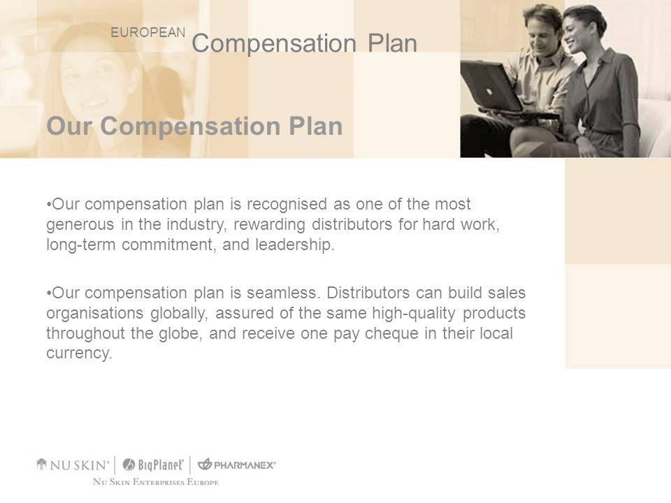 Compensation Plan Our Compensation Plan