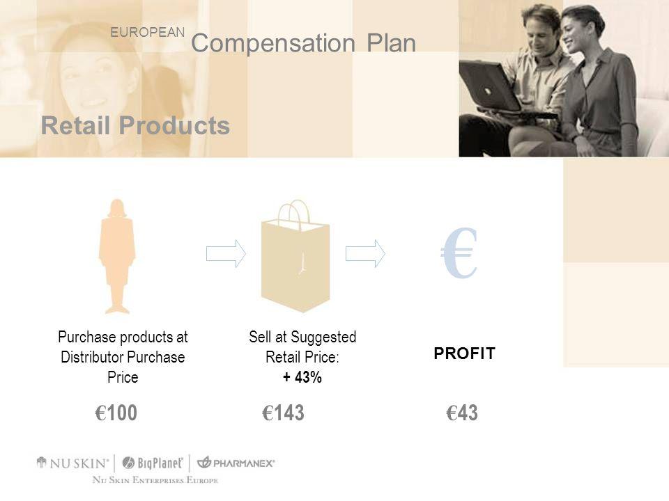 € Compensation Plan Retail Products €100 €143 €43