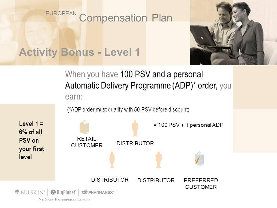 Compensation Plan Activity Bonus - Level 1