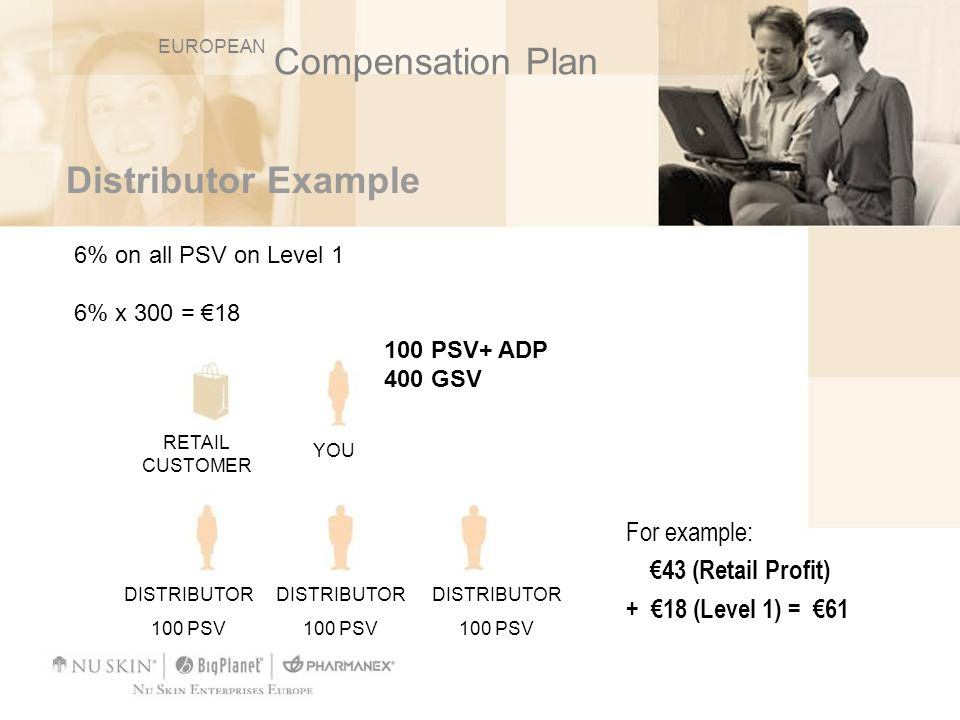 Compensation Plan Distributor Example For example: €43 (Retail Profit)