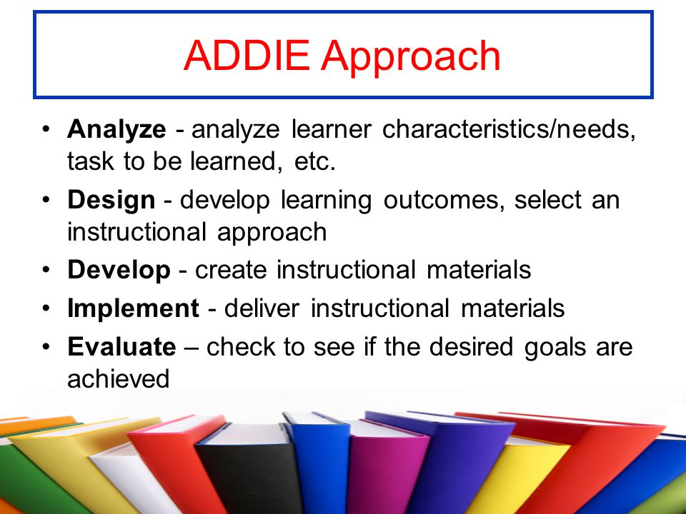 ADDIE Approach Analyze - analyze learner characteristics/needs, task to be learned, etc.