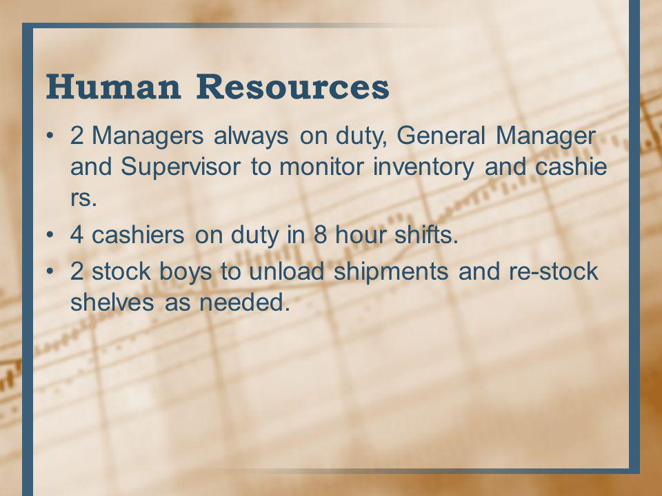 Human Resources 2 Managers always on duty, General Manager and Supervisor to monitor inventory and cashiers.