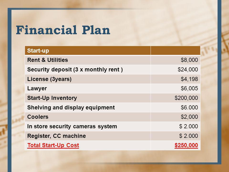 Financial Plan Start-up Rent & Utilities $8,000