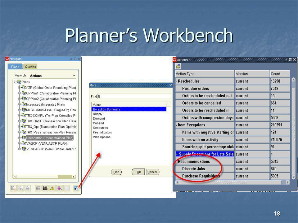 Planner's Workbench