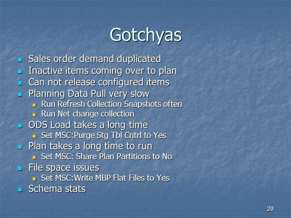 Gotchyas Sales order demand duplicated