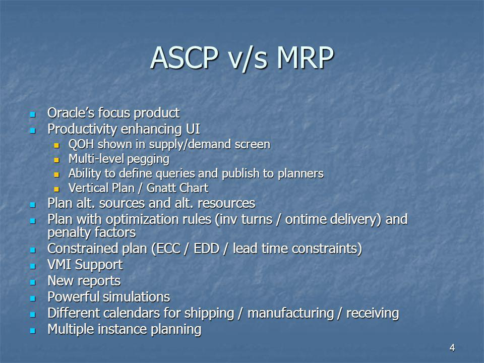 ASCP v/s MRP Oracle's focus product Productivity enhancing UI