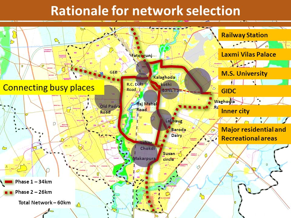 Rationale for network selection