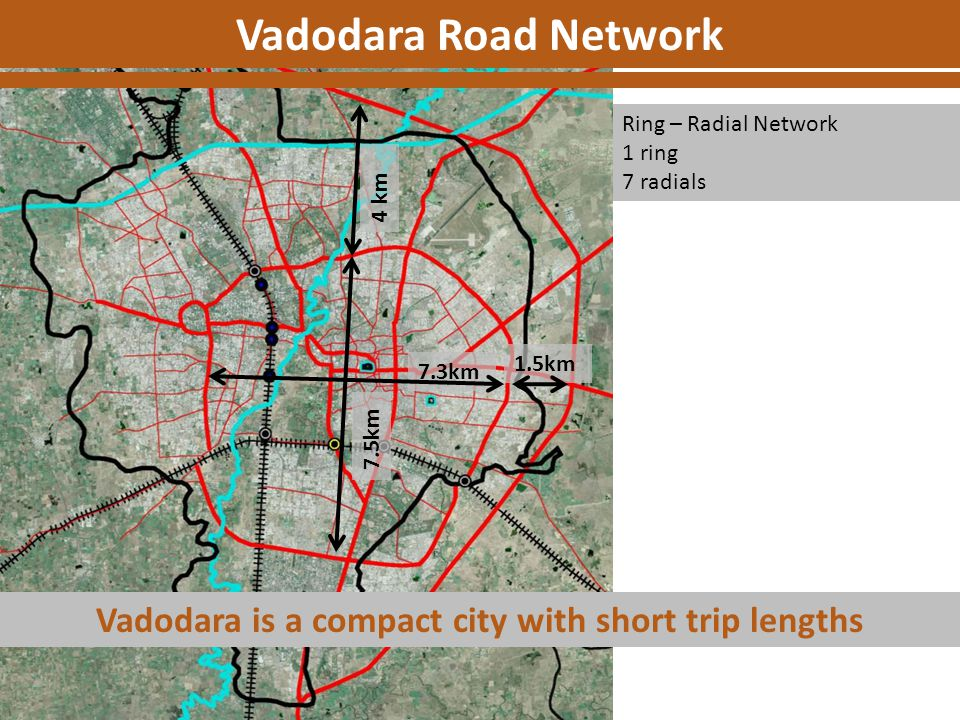 Vadodara is a compact city with short trip lengths