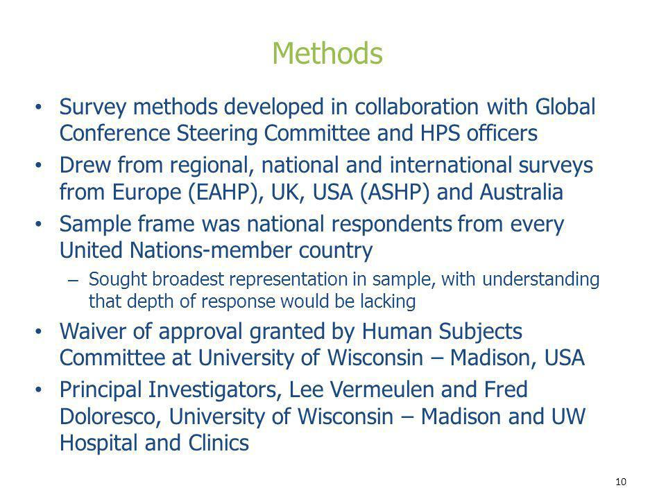 Methods Survey methods developed in collaboration with Global Conference Steering Committee and HPS officers.