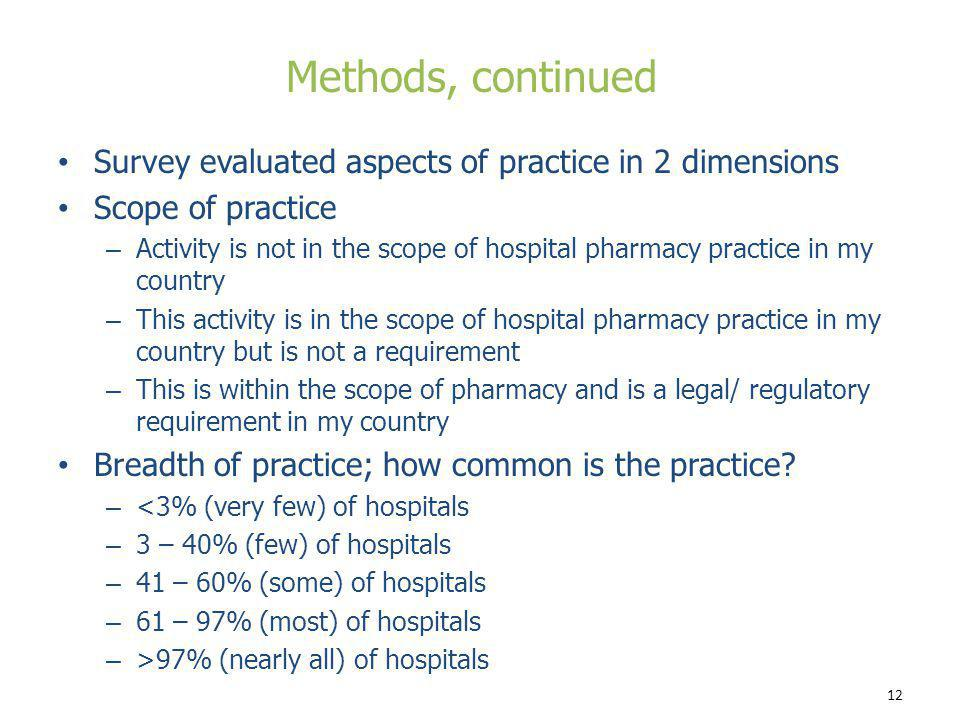 Methods, continued Survey evaluated aspects of practice in 2 dimensions. Scope of practice.