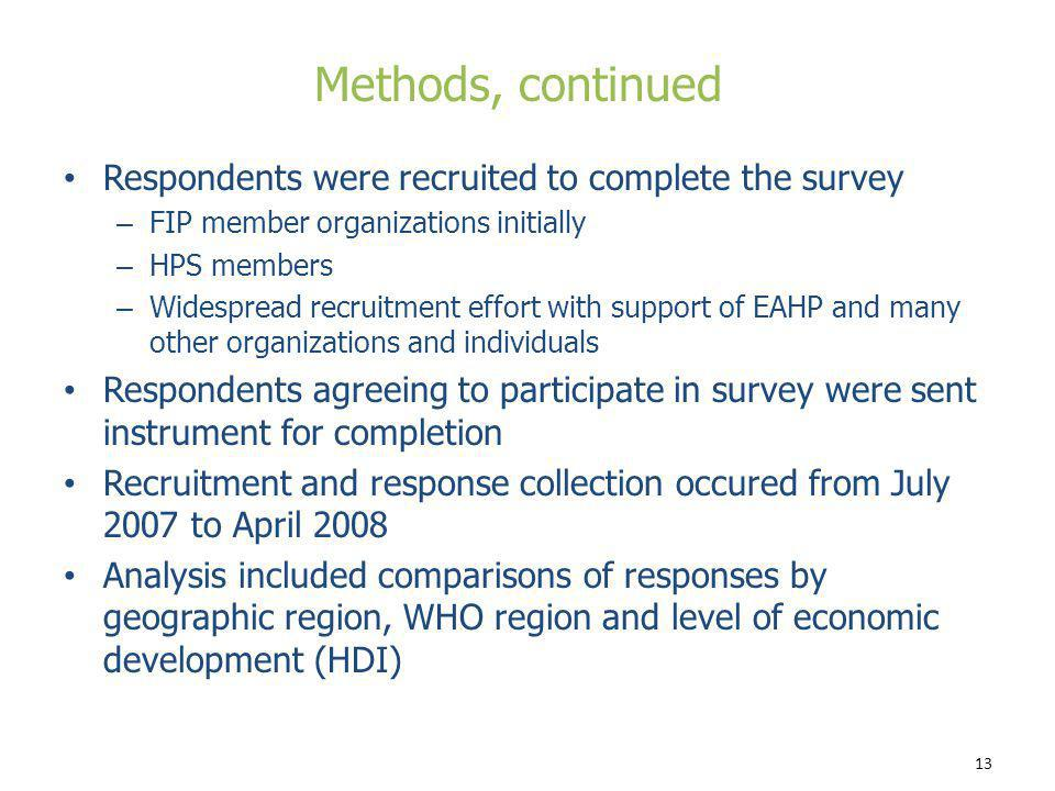 Methods, continued Respondents were recruited to complete the survey