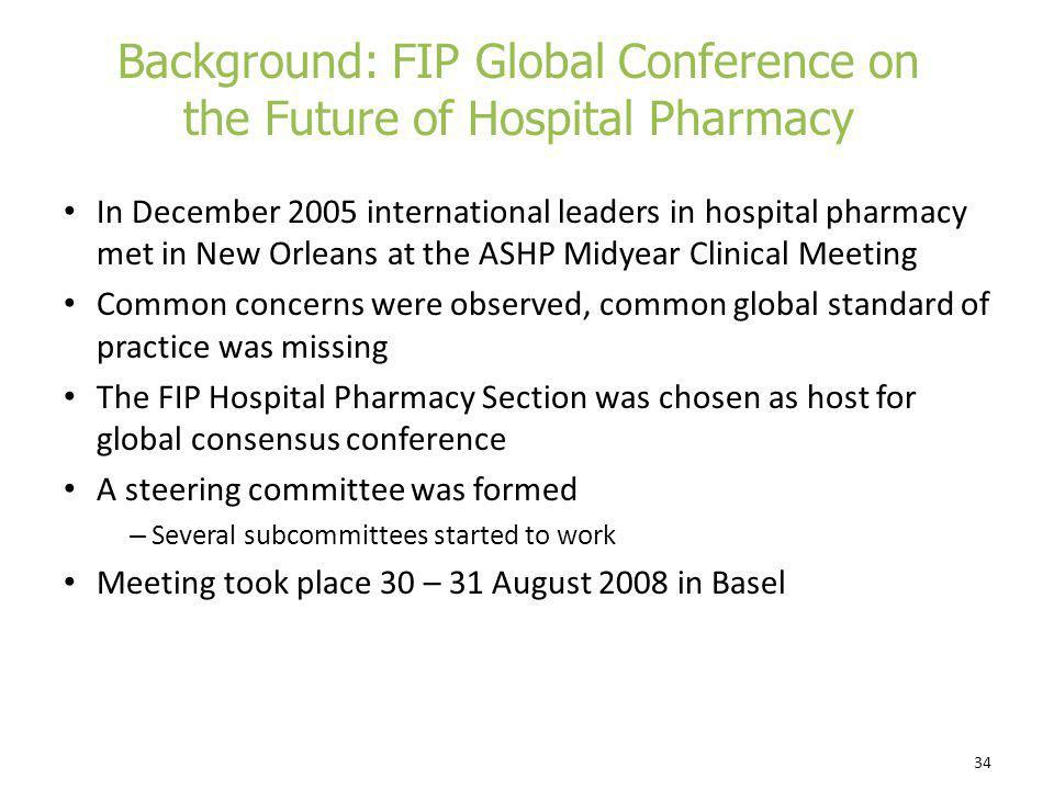 Background: FIP Global Conference on the Future of Hospital Pharmacy