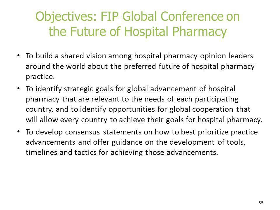 Objectives: FIP Global Conference on the Future of Hospital Pharmacy
