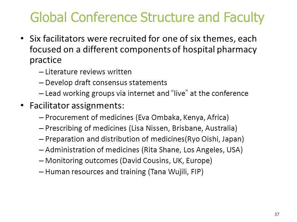 Global Conference Structure and Faculty