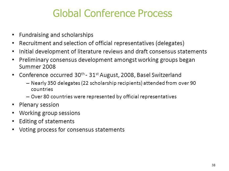 Global Conference Process