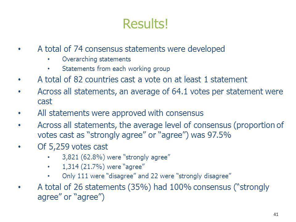 Results! A total of 74 consensus statements were developed