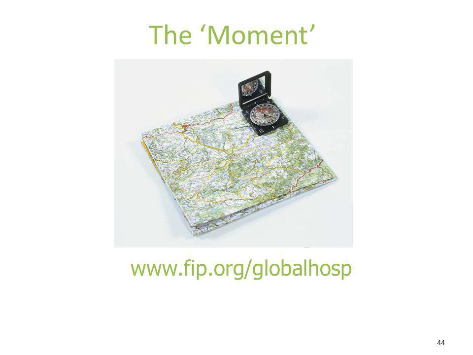 The 'Moment' www.fip.org/globalhosp