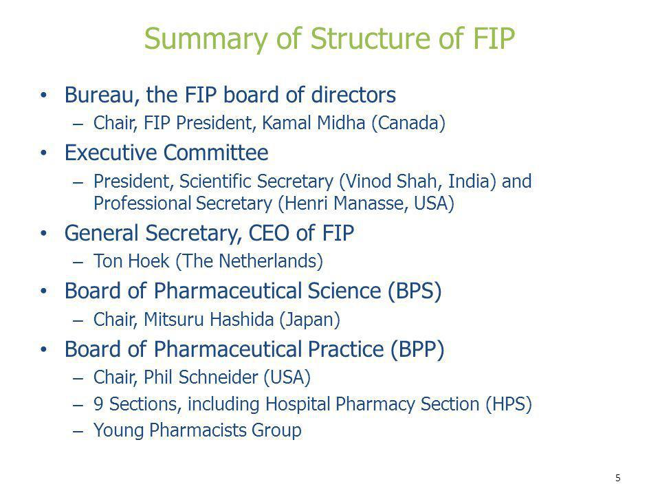 Summary of Structure of FIP